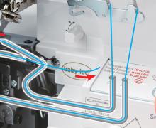 Extraordin Air™ - systém vzduchového navlékání smyčkovačů