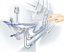 Systém navlékání smyčkovačů ExtraordinAir™